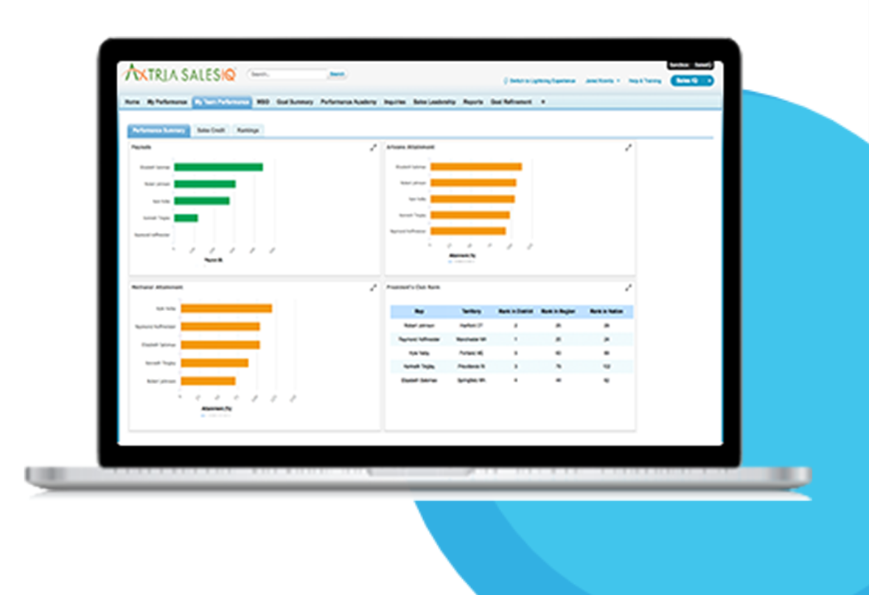 Axtria-SalesIQ-field-analytics-and-reporting-popup-image